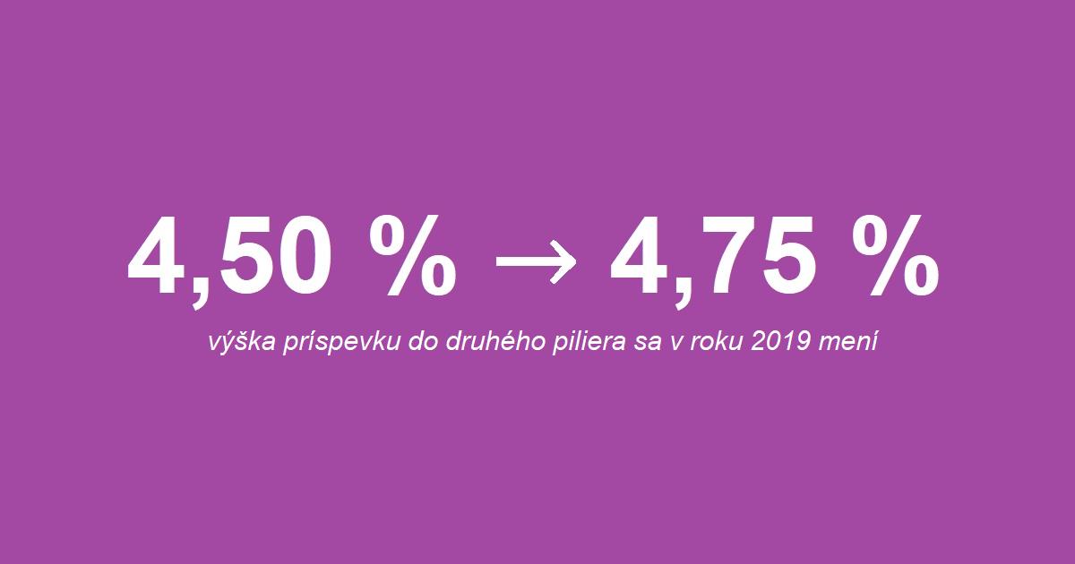 Výška príspevku do druhého piliera v roku 2019