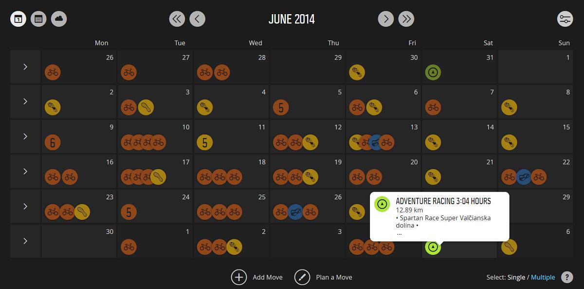 tréninogvý denník - jún 2014