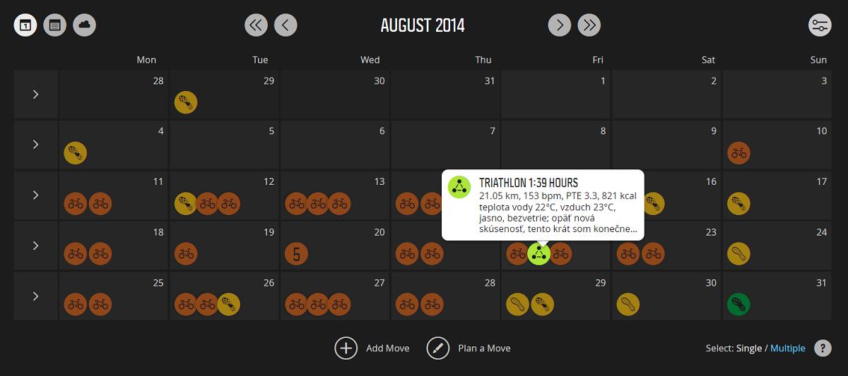 tréninogvý denník - august 2014