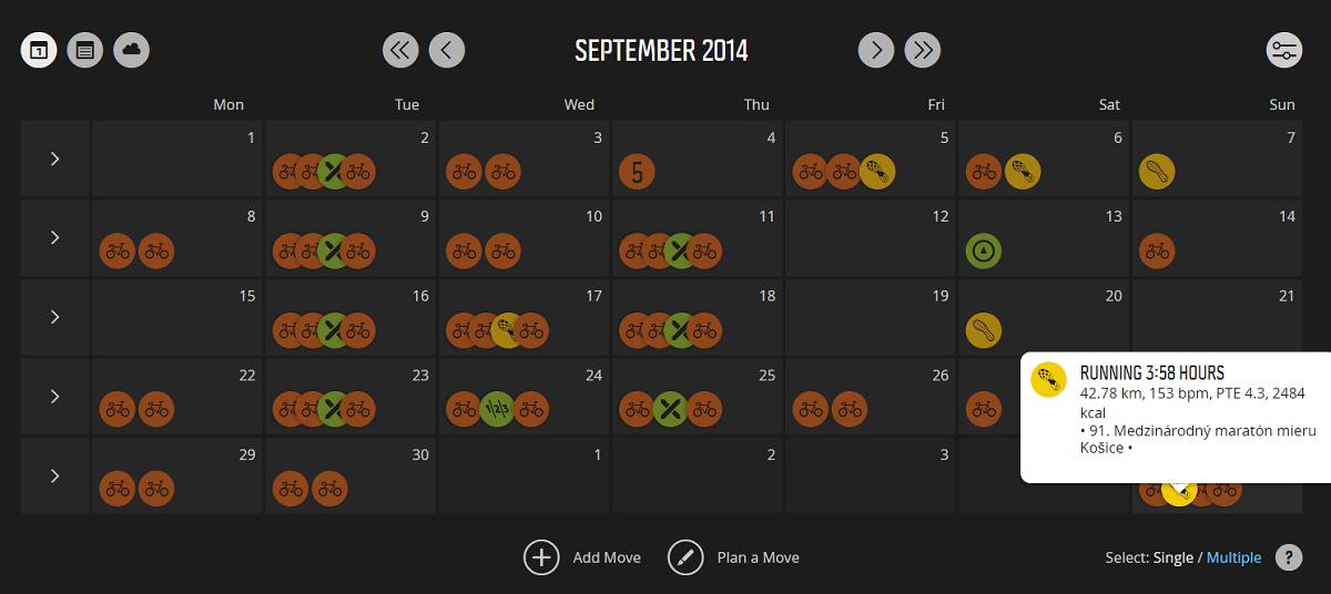 tréninogvý denník - september 2014